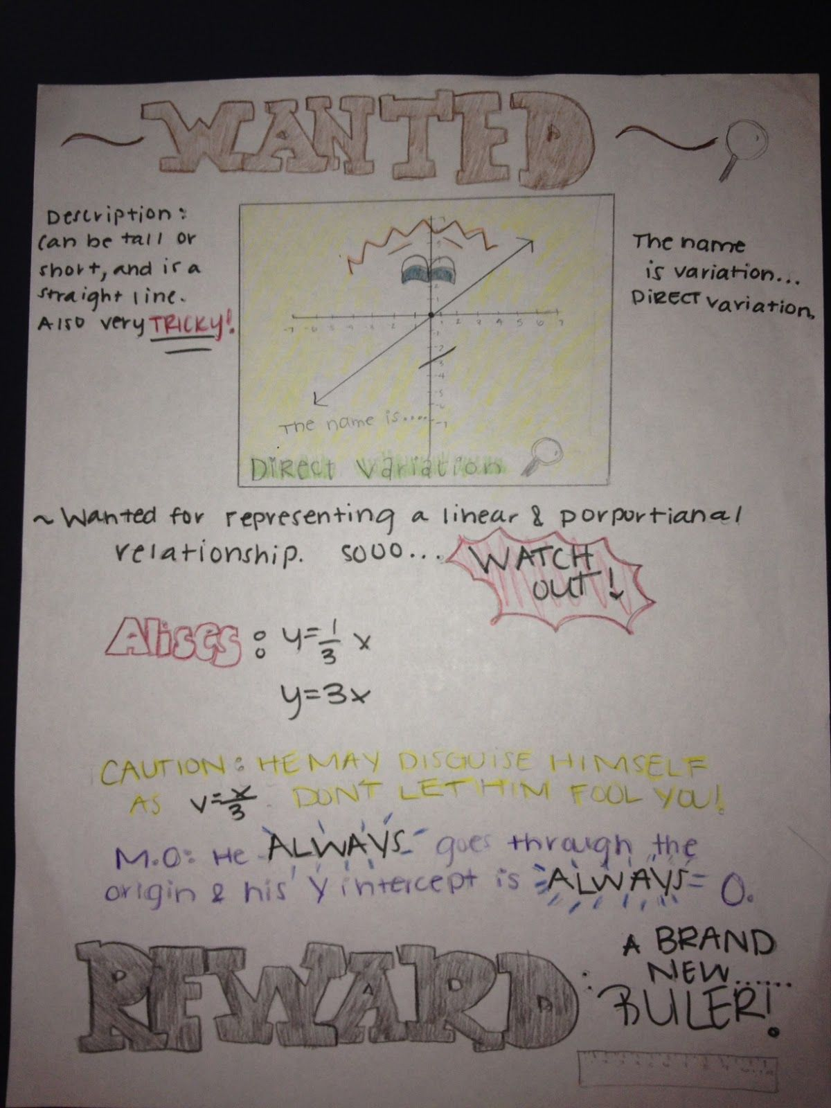 Students Create Wanted Posters For Direct Variation
