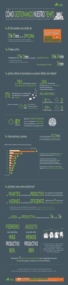 WorkMeter, empresa líder en eficiencia empresarial, ha elaborado el 2º Estudio de Comportamiento Laboral de los Trabajadores Españoles, sobre una muestra de más de 100 empresas y 3.770 trabajadores.