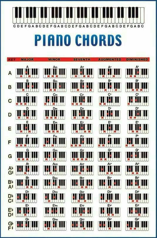 Pin By Janet Goff On Accordion And Music Pinterest Pianos Music