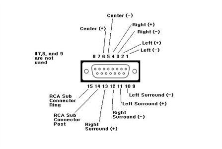 Http Www Hometheatershack Com Forums Attachments System Setup Connection 45772d1388637051 Acoustimass 10 Series Iii Subwoofer Receiver Connection Cable 6ac430