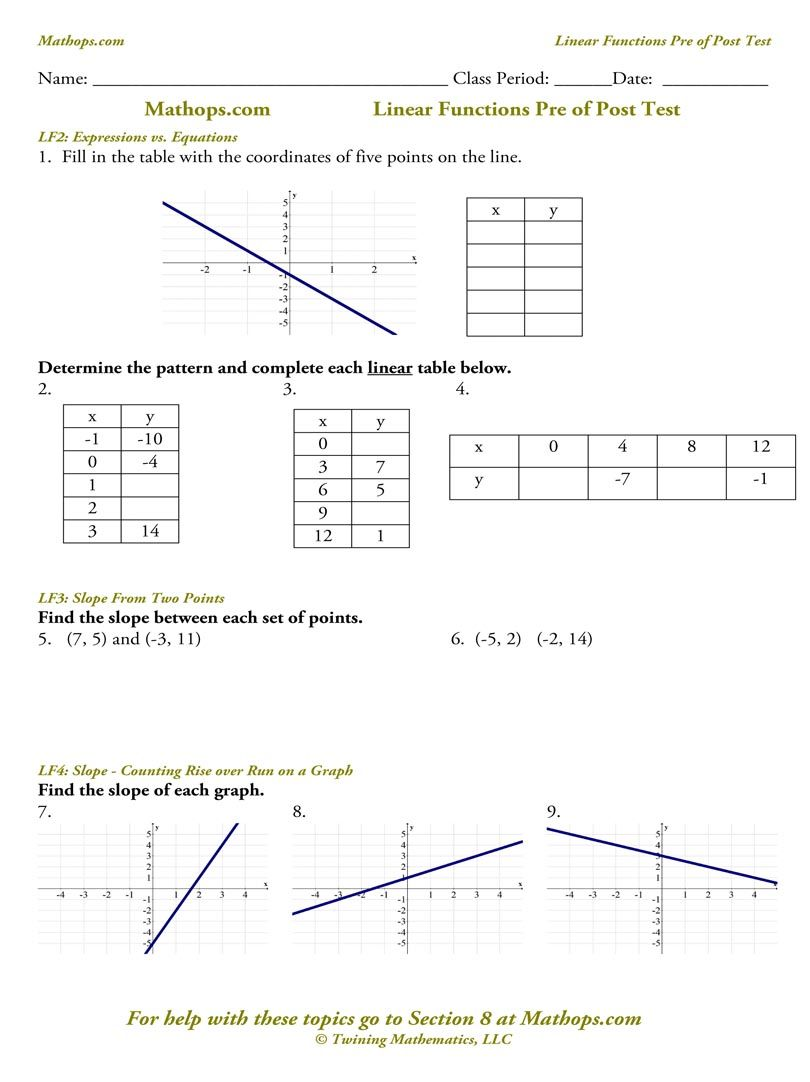 hight resolution of Pin on Math: Slope