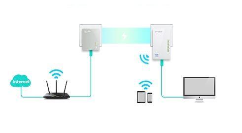 House home villa wifi internet technician in palm jumeirah Dubai