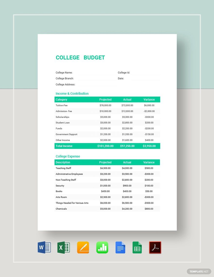 College Budget Template Word Doc Excel Google Docs Apple Mac Pages Google Sheets Apple Numbers In 2020 Budget Template College Budgeting Budgeting