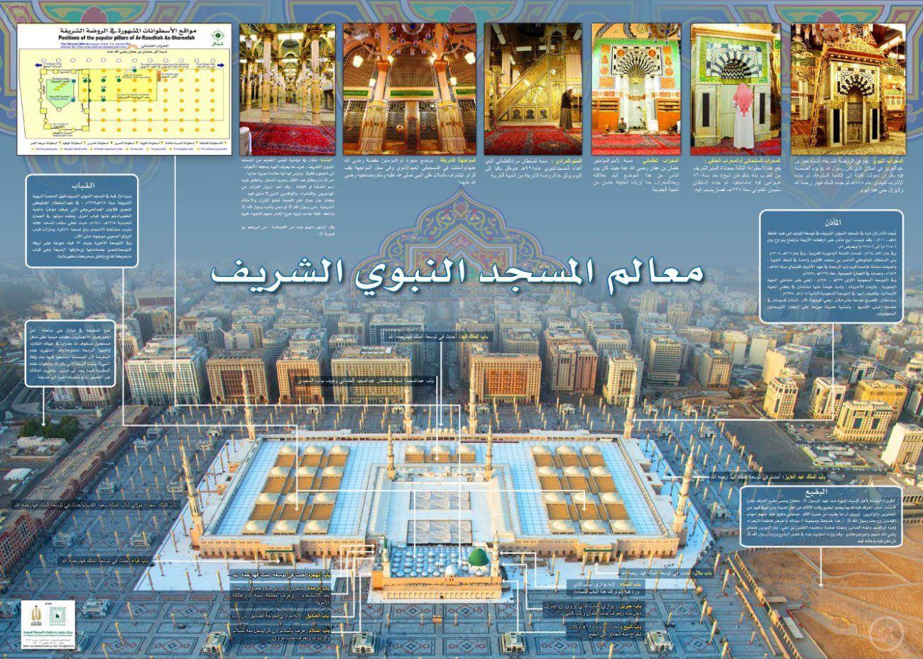 مركز بحوث ودراسات المدينة المنورة يصمم خريطة معالم المسجد النبوي الشريف منتديات طيبة نت Masjid Mosque Madina