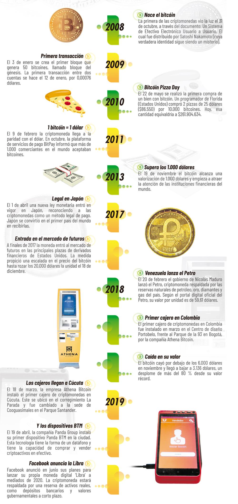 bitcoin miner CommLawBlog
