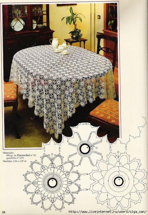 bildergebnis f r fileth keln im 19 jahrhundert fileth keltr ume pinterest h keln stricken. Black Bedroom Furniture Sets. Home Design Ideas