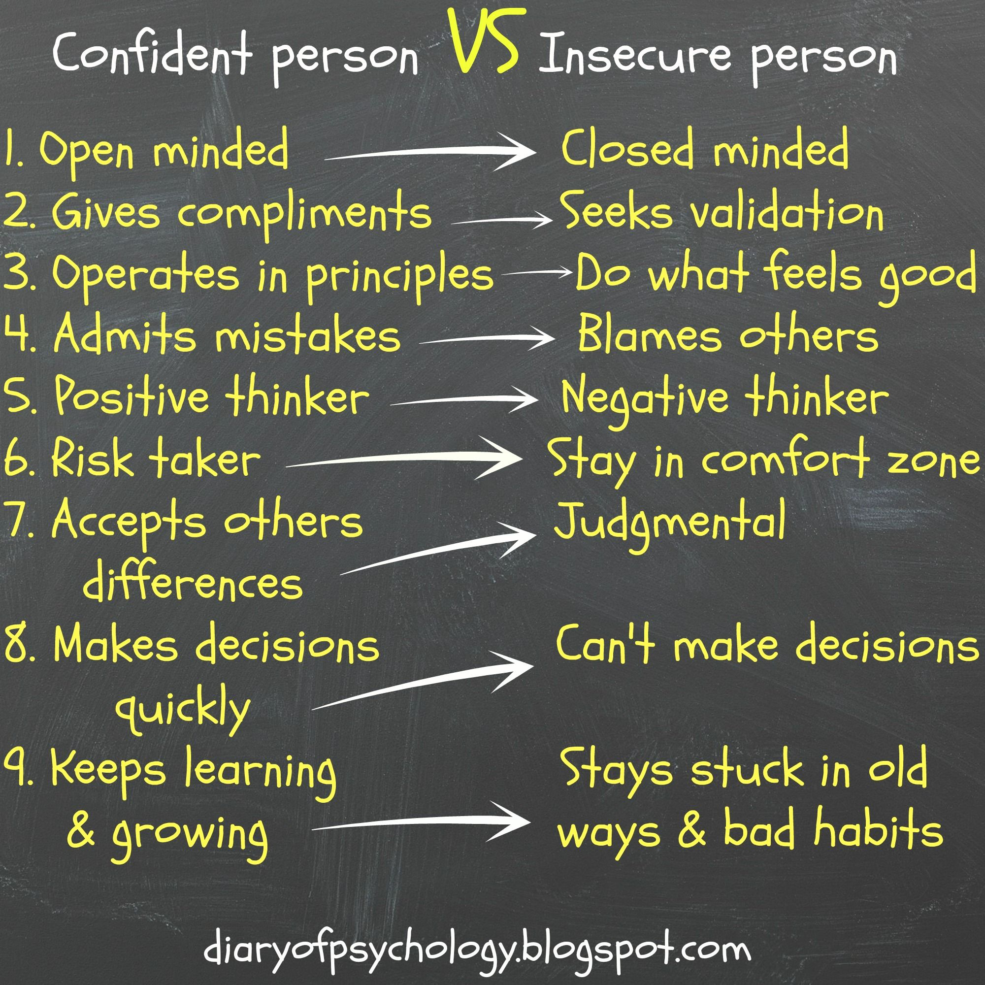 Insecure people characteristics