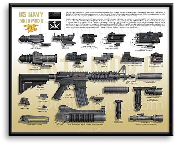 M4 Sopmod   SOPMOD M4   Guns & Ammo   Pinterest   Guns ...