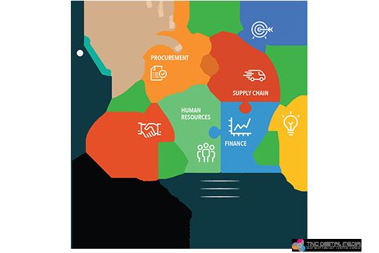 Enterprise Resources Planning Tnc Media Website Aplikasi Organisasi Operasi