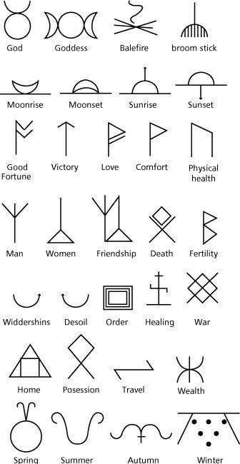 Celtic Runes Symbols Pinterest With Images Small Geometric