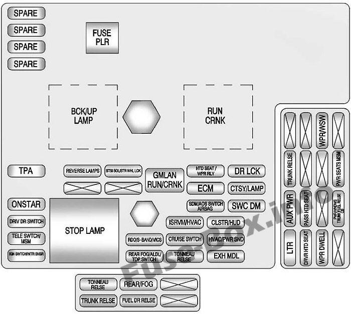 Interior fuse box diagram: Chevrolet Corvette (2011, 2012
