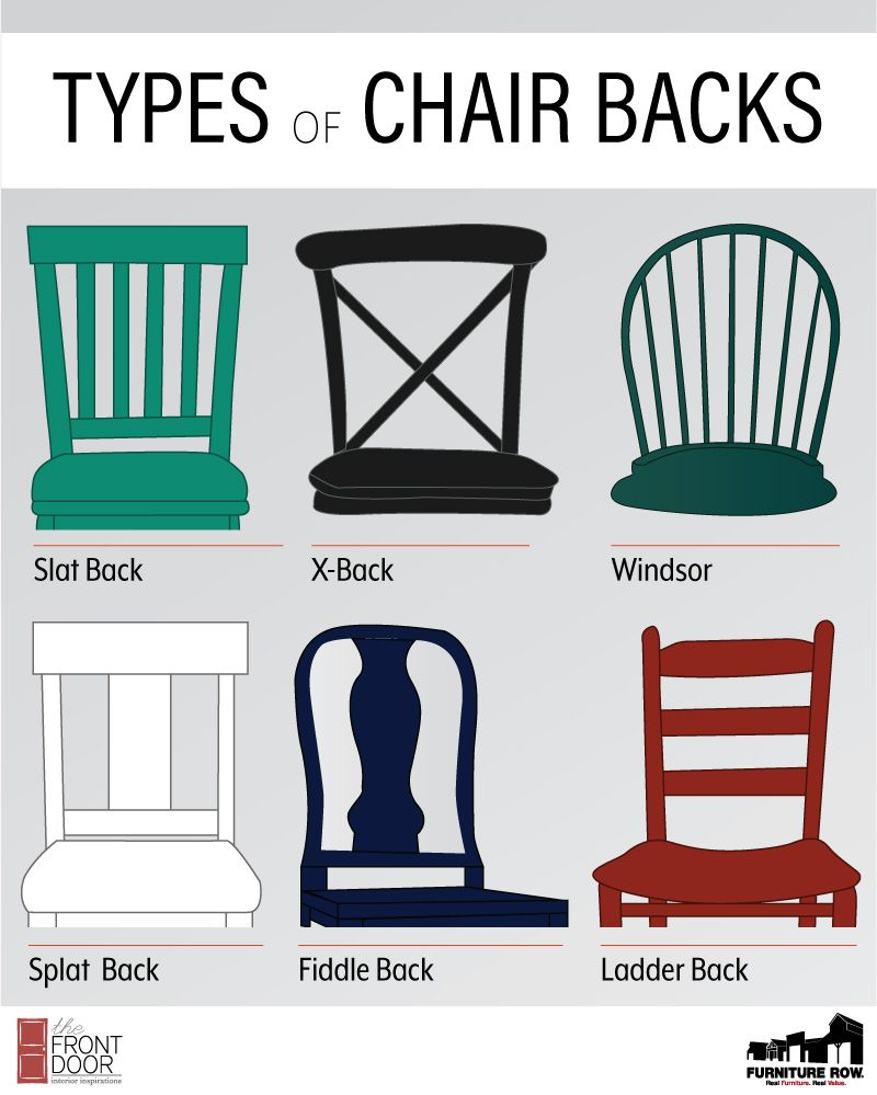 Furniture Glossary Types Of Chair Backs The Front Door By