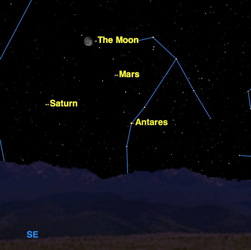 See Mars Saturn And Giant Star Shine Together Tonight Giant Star Brightest Planet Saturn