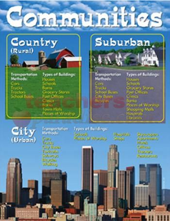 interactive map showing the differences between Urban, Rural ...