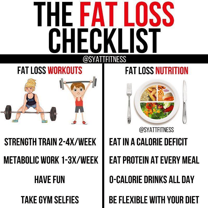 hips weight loss tips urdu