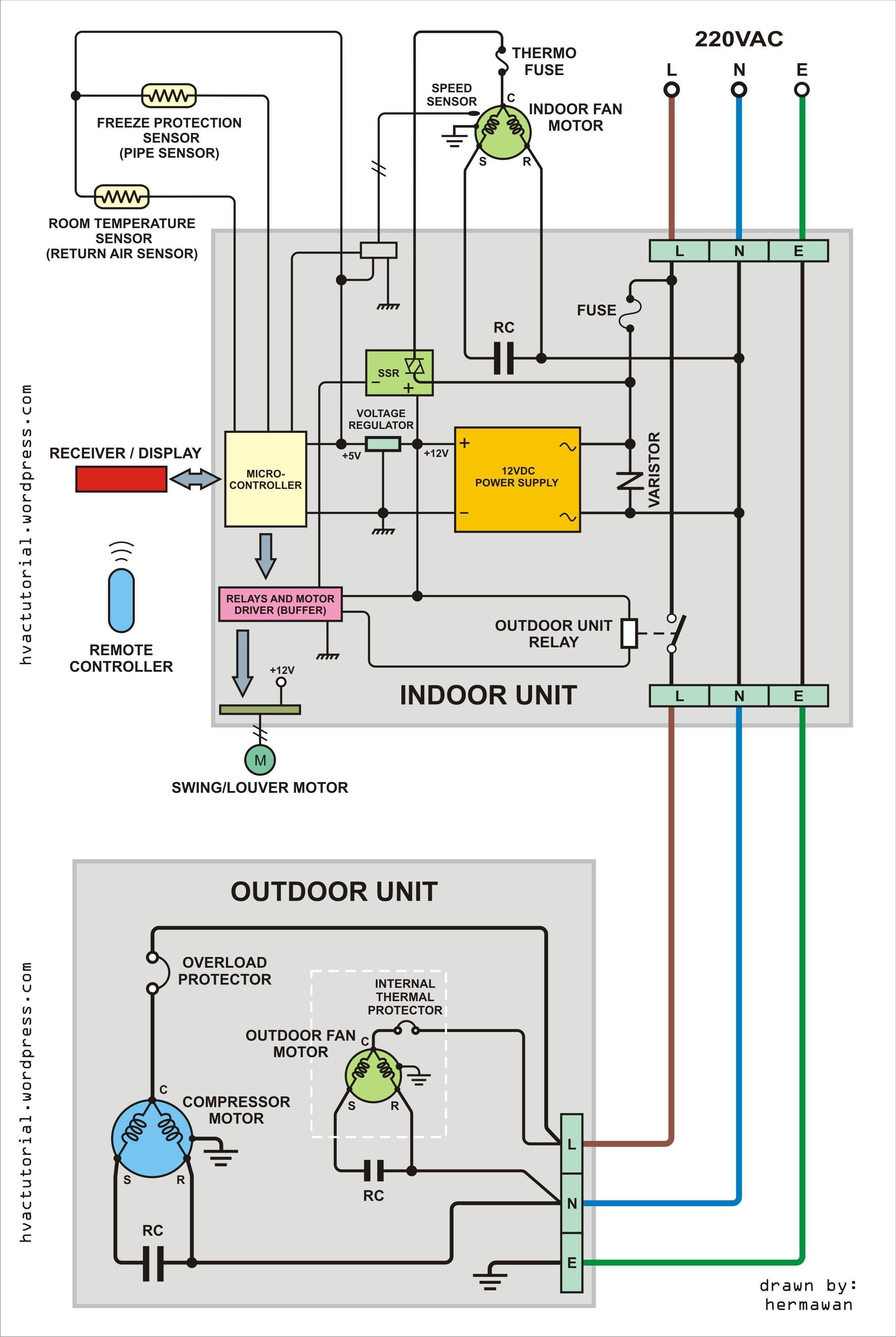 New Wiring Diagram For Ac To Furnace Diagram Diagramtemplate Diagramsample Diseno Electrico Instalacion Electrica Refrigeracion Y Aire Acondicionado