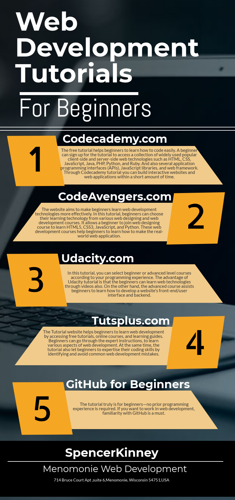 The Beginners Can Always Refer To These Online Web Development Tutorial Sites To Learn Various Aspects Of Web Development Tutorial Web Development Development