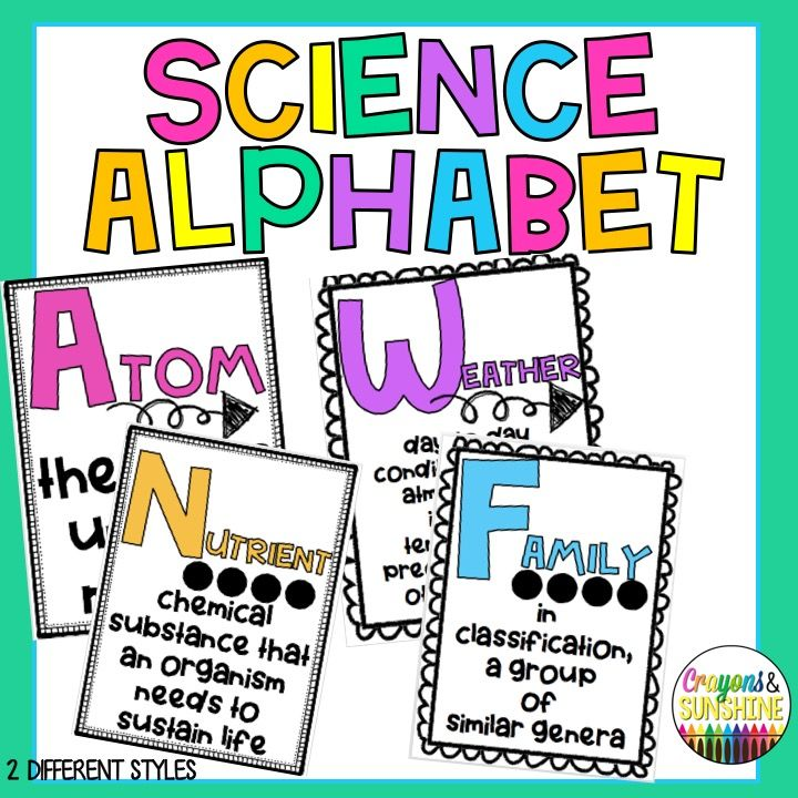 Science Alphabet Posters A to Z Alphabet poster, Science