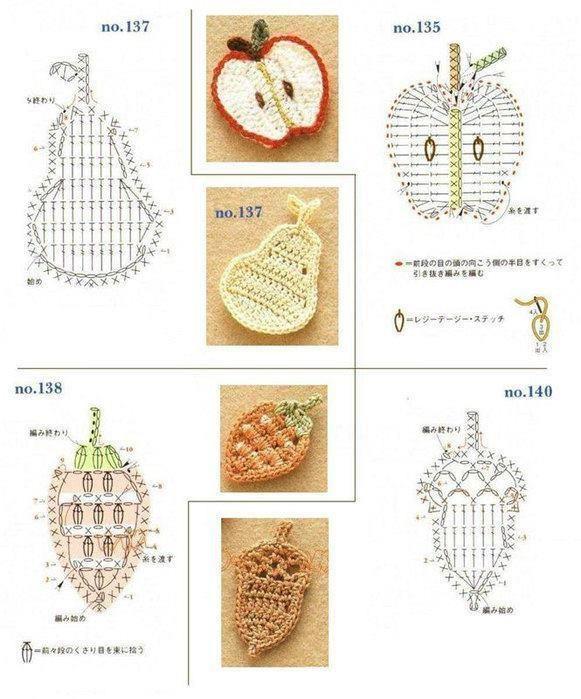 patrones de frutas a crochet - Buscar con Google | pines crochet ...