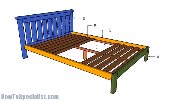 2×4 Full Size Bed Plans Diy platform bed frame, Bed