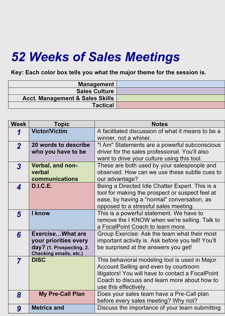 Free Sales Meeting Agenda Templates Make Meetings Progressive