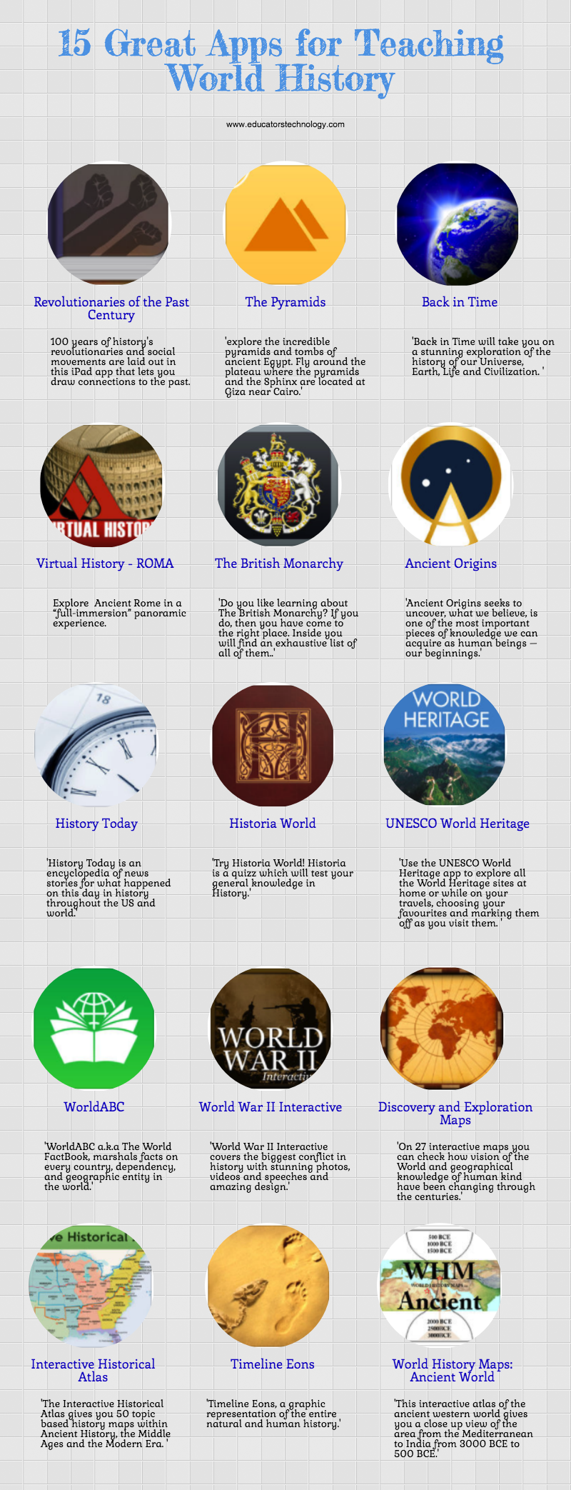 15 Great Apps for Teaching World History  Educational Technology and Mobile Learning