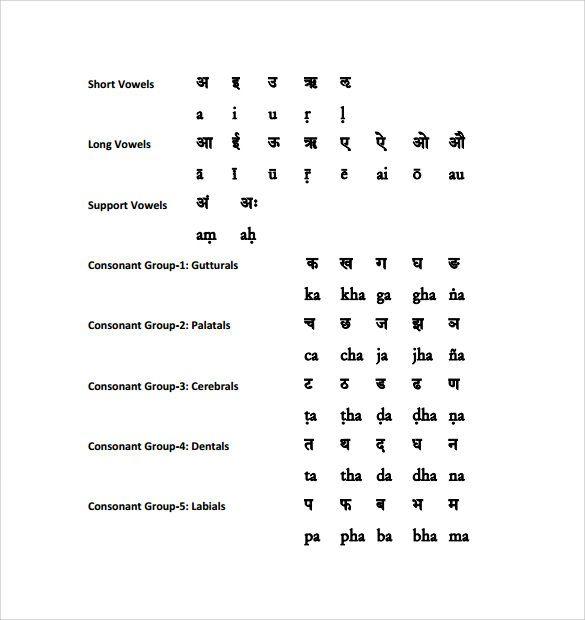 Learning Sanskrit Alphabet Chart sanskrit Pinterest Sanskrit - sanskrit alphabet chart