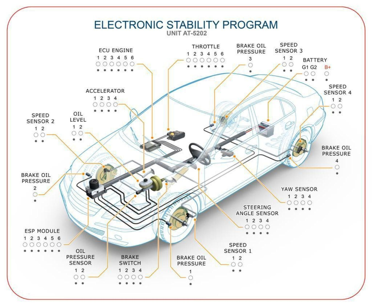 AT 5202 Electronic Stability Program Module