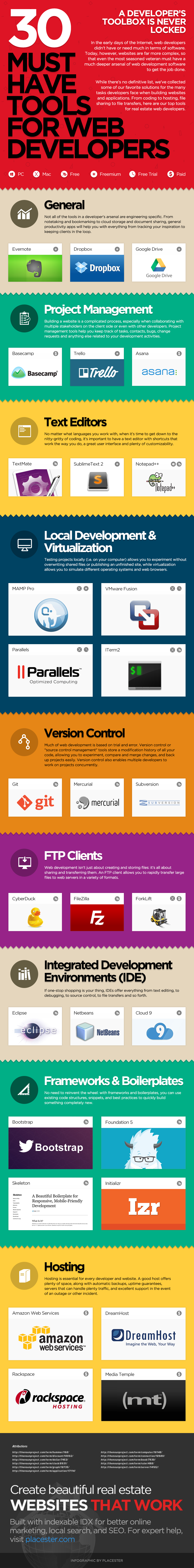 30 Must Have Tools For Web Developers Web Design And Development Infographic By Placester Web Development Design Web Design Web Design Tools