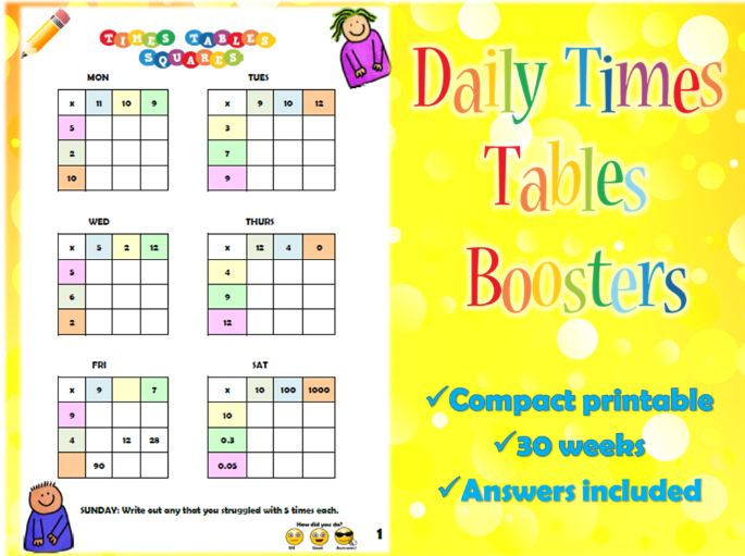 Ks2 Daily Times Tables Squares Skills Booster Sats Intervention Teaching Resources In 2021 Times Tables Teaching Resources Intervention