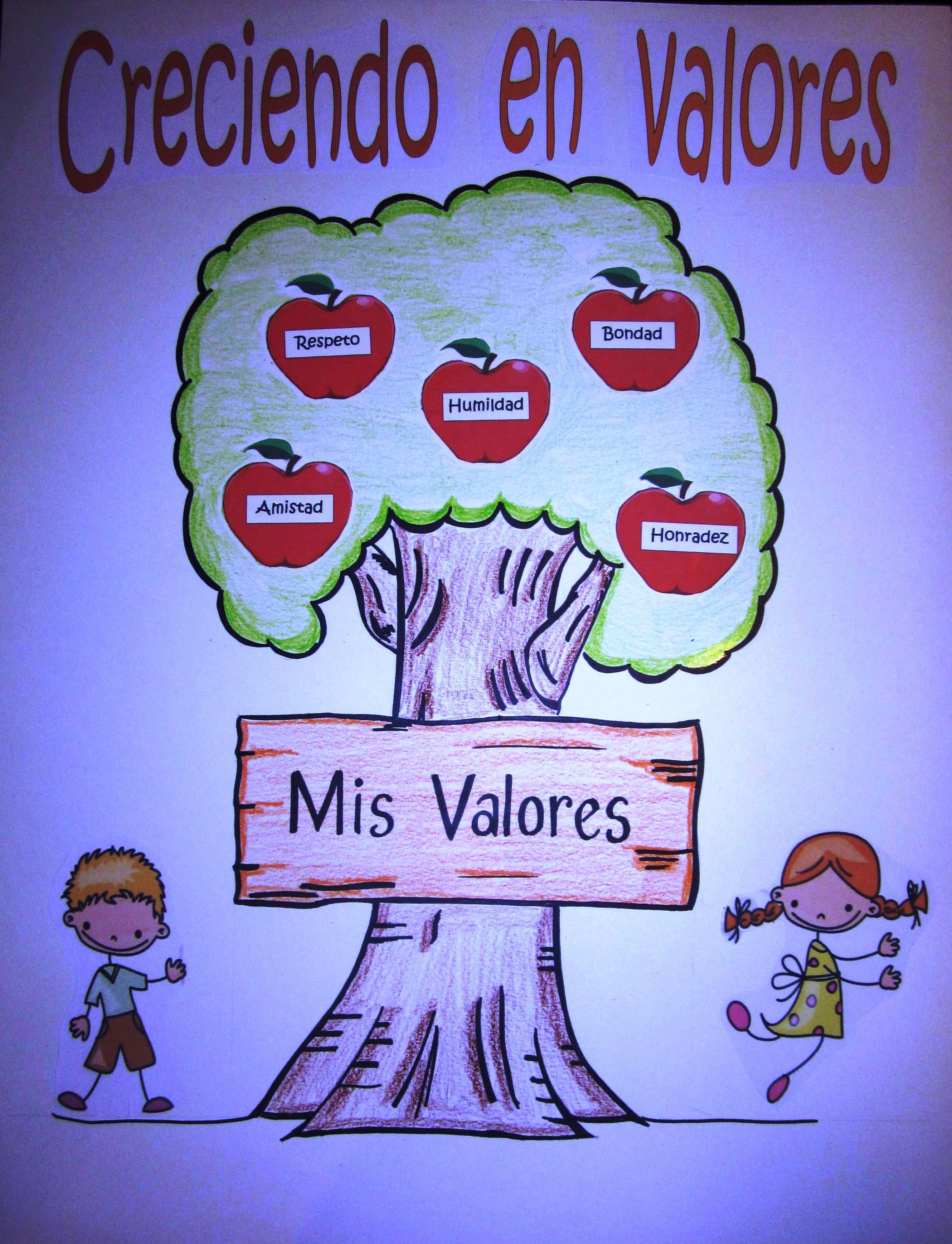 Cartel De Valores Cartel De Valores Etica Y Valores Honestidad Para Ninos