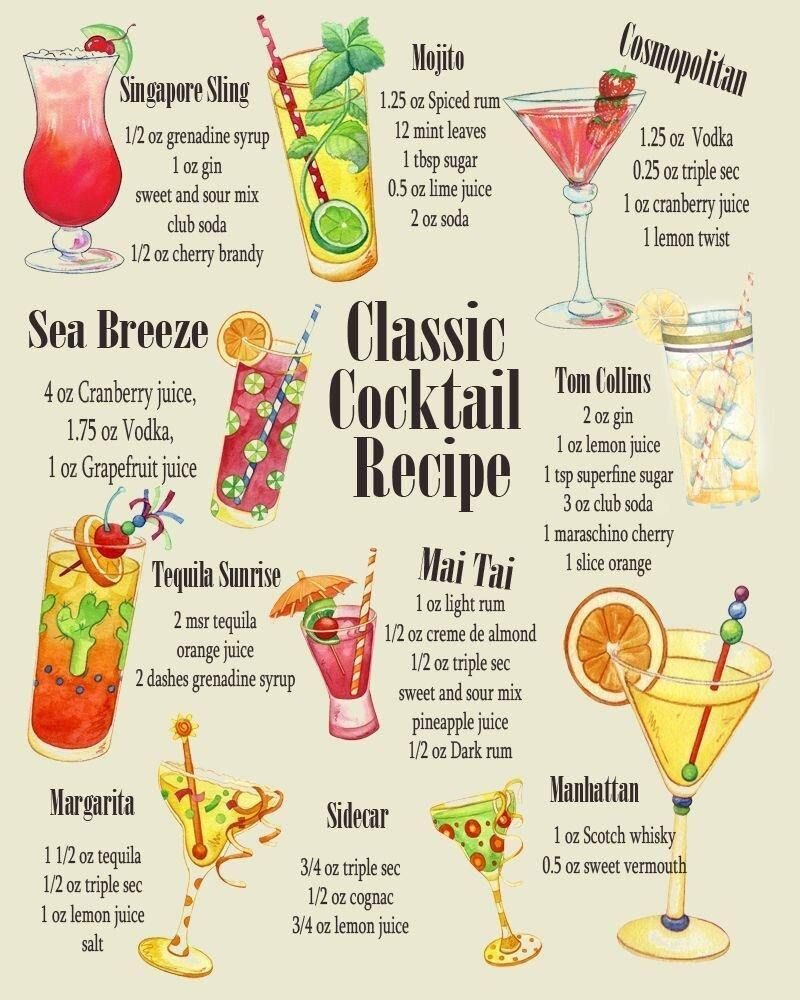 Vintage Metal Sign - Classic Cocktail Recipes