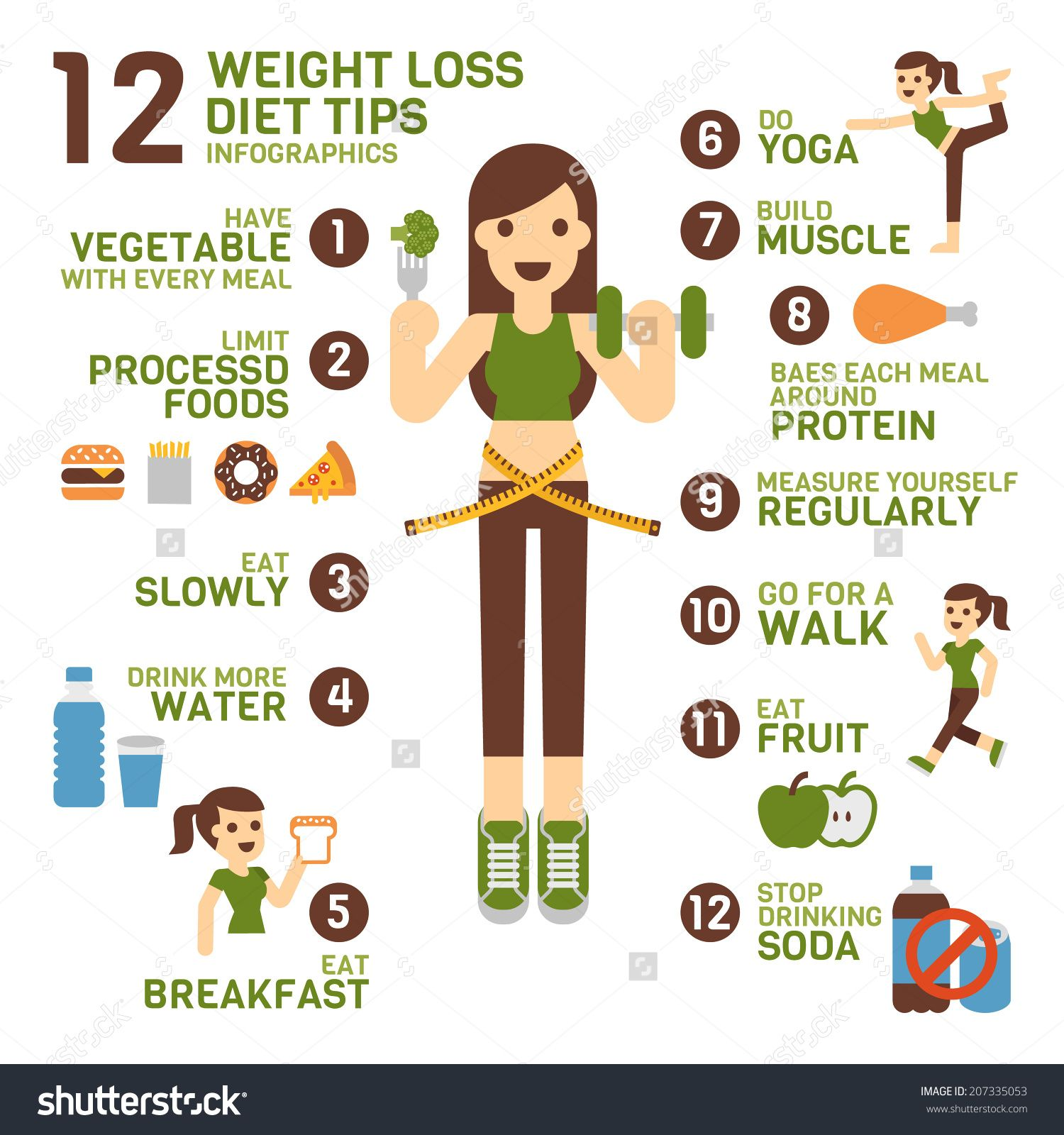 What To Eat For Fast Weight Loss Shutterstock 39s Monkik Great Infographic Check Out An