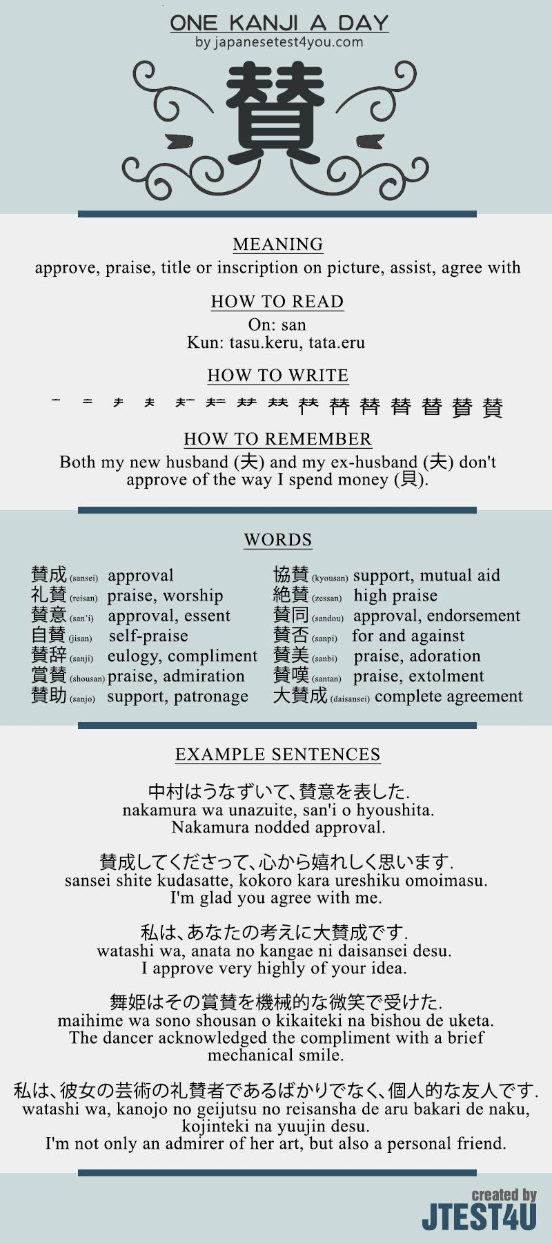 Learn one Kanji a day with infographic: 賛 (san) | Japanese