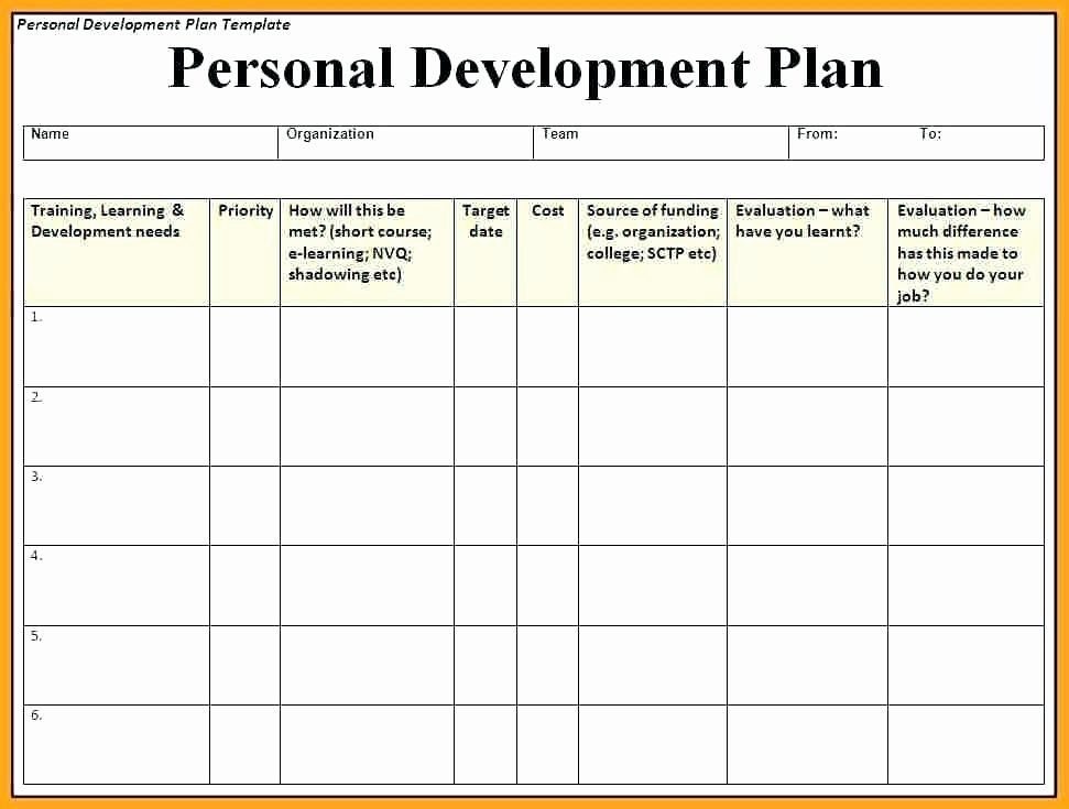 Beautiful Employee Improvement Plan Template in 2020