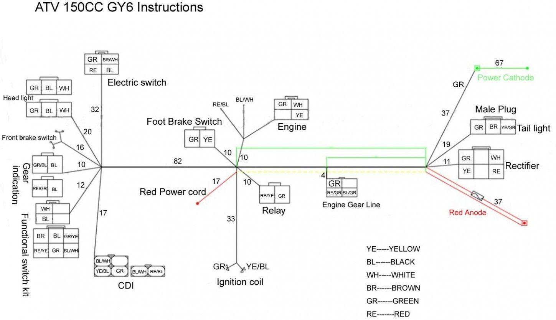 Pit Bike Engine Diagram Xl In 2020 Diagram Engineering Pit Bike