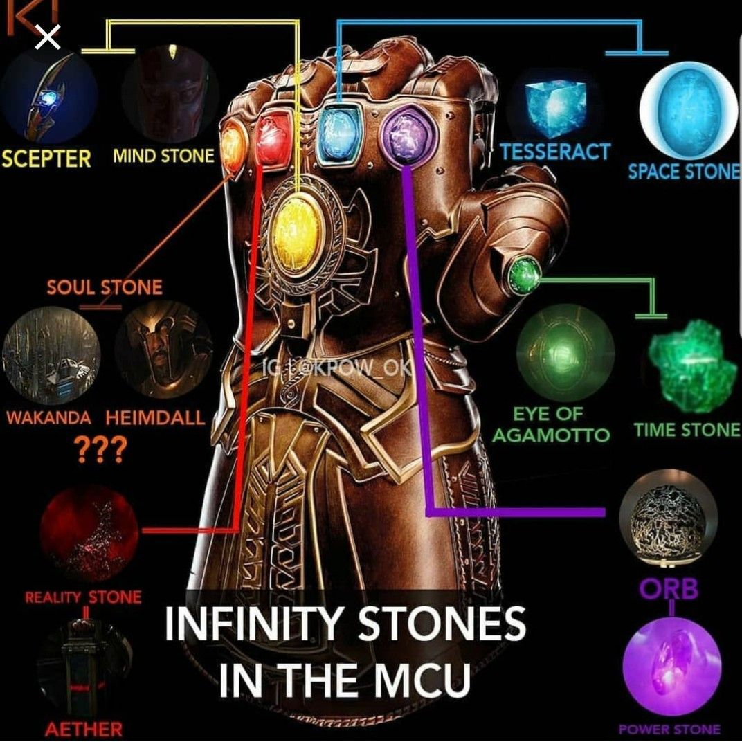 How To Get All The Infinity Stones In Snap Simulator