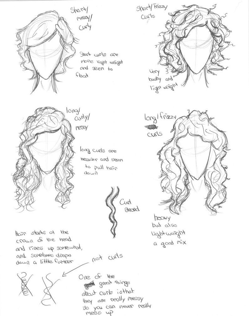Curly Hair Tutorial Curly Hair Drawing How To Draw Hair Curly Hair Tutorial