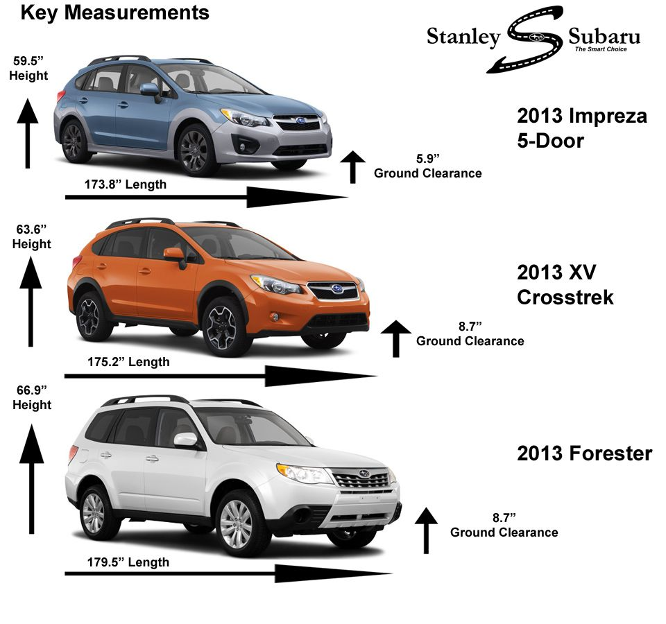 how does the crosstrek compare to impreza and forester. Black Bedroom Furniture Sets. Home Design Ideas