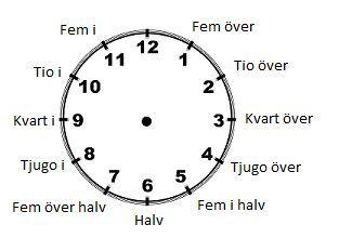 hur mycket är klockan i