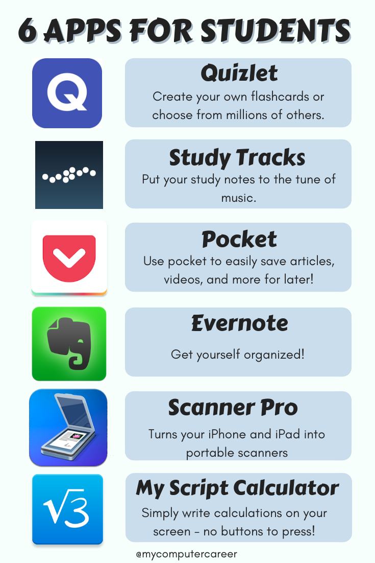 Apps For Students And Apps For Studying Appsforstudents Study