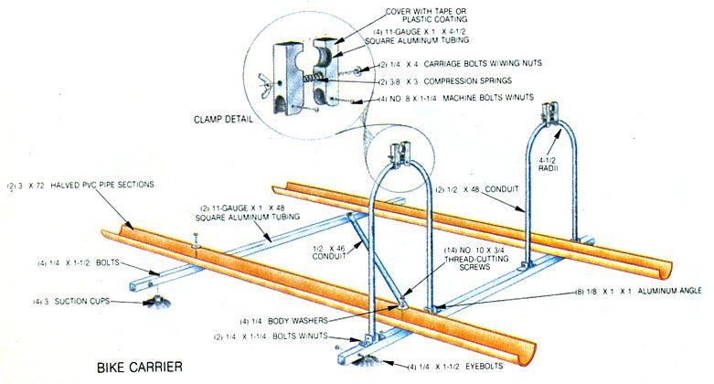 How to Build a Car Bike Rack Bike Rack Car bike rack, Bike rack