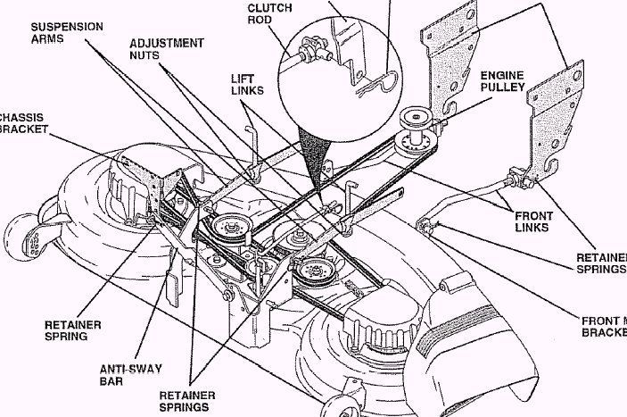 Image Result For Craftsman 50 Mower Deck Belt Diagram Yard Machine Craftsman Deck