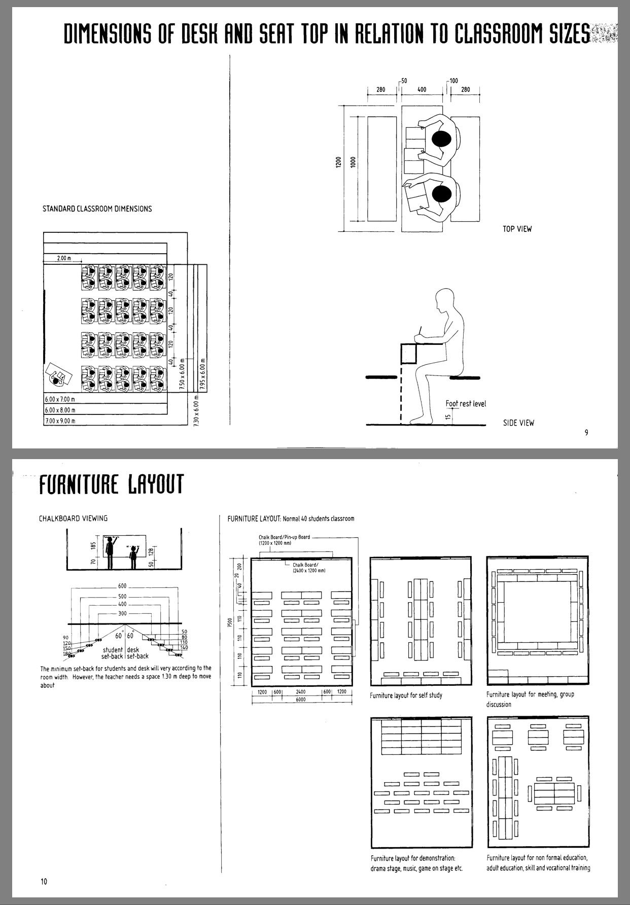 School Classroom Design Standards : Classrooms dimensions high school project pinterest