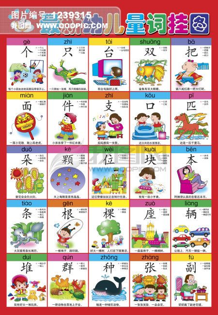 Choosing a Mandarin Chinese Learning Center  Pin Pin