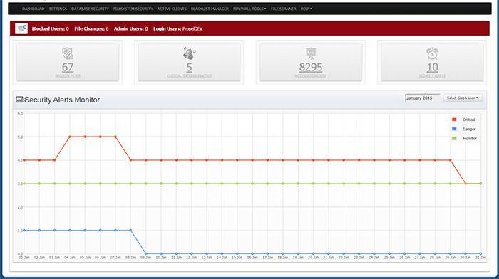 WHMCS Firewall Module Codecanyon, Web application, Map
