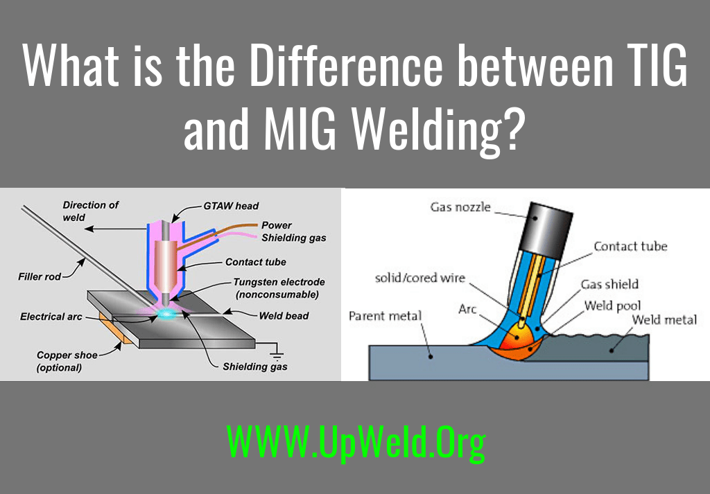 What Is The Difference Between Tig And Mig Welding Mig Welding Welding Welding Jobs