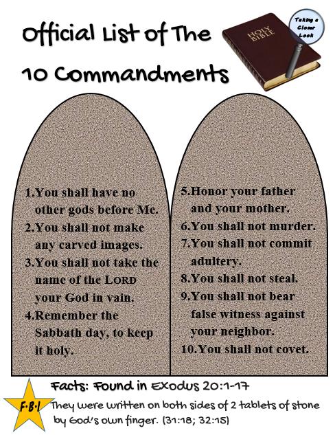 10 Commandments Poster Fbi Png 488 633 Classroom Decor Sunday School Classroom Classroom