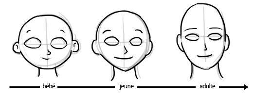 apprendre a dessiner des visages faire varier l 39 ge d 39 un personnage tout un monde pinterest. Black Bedroom Furniture Sets. Home Design Ideas