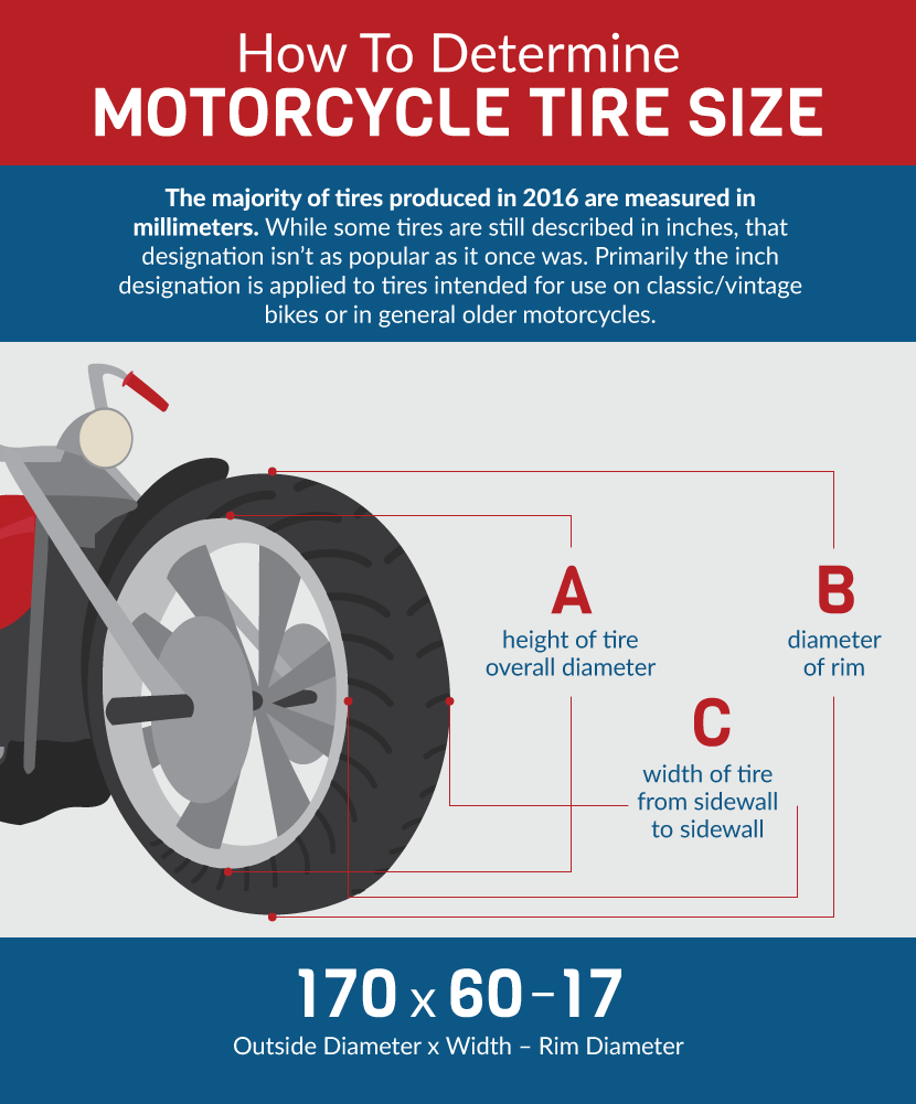 Motorcycle Tire Sizes >> What Are Your Motorcycle Tires Saying Cars And Drivers